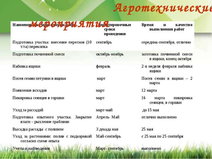 Агротехнические мероприятия