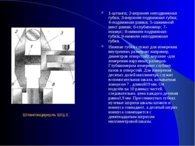 Штангенциркуль ШЦ-1: 1-штанга; 2-верхняя неподвижная губка; 3-верхняя подвижн...