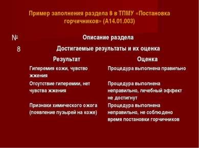 Пример заполнения раздела 8 в ТПМУ «Постановка горчичников» (А14.01.003) № Оп...