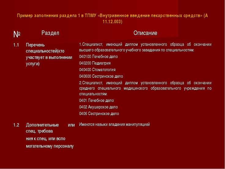 Пример заполнения раздела 1 в ТПМУ «Внутривенное введение лекарственных средс...