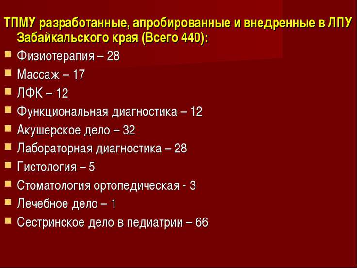 ТПМУ разработанные, апробированные и внедренные в ЛПУ Забайкальского края (Вс...