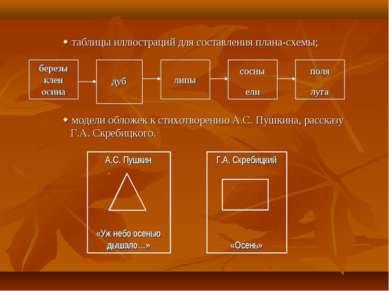 таблицы иллюстраций для составления плана-схемы; модели обложек к стихотворен...