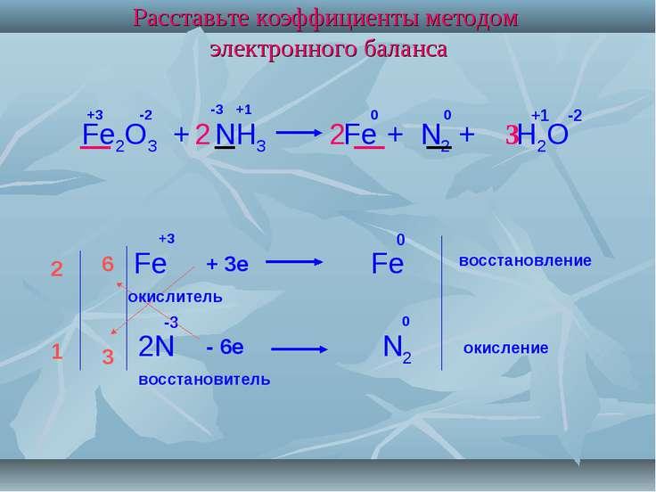 Fe2O3 + NH3 Fe + N2 + H2.