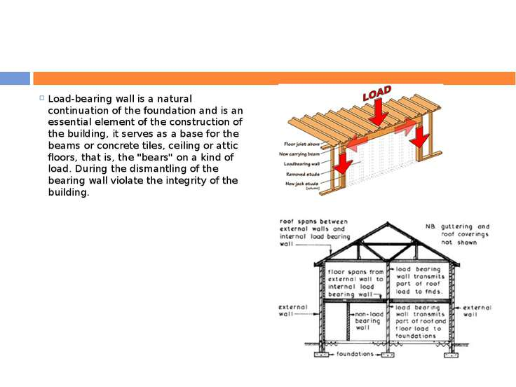 Load-bearing wall is a natural continuation of the foundation and is an essen...