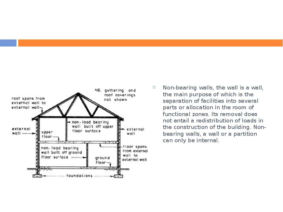 Non-bearing walls, the wall is a wall, the main purpose of which is the separ...