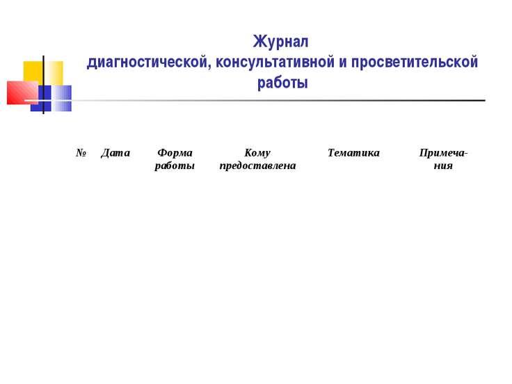 Журнал диагностической, консультативной и просветительской работы № Дата Форм...