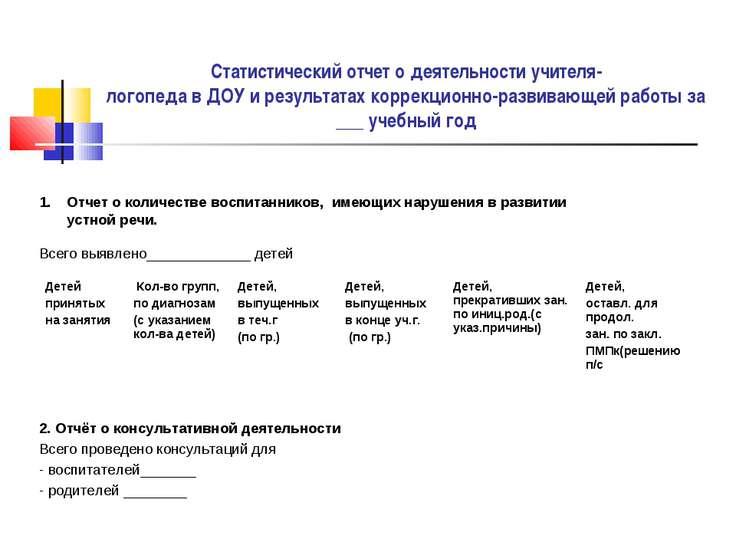 Статистический отчет о деятельности учителя- логопеда в ДОУ и результатах кор...
