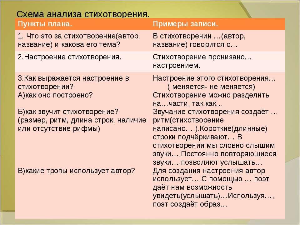 Схема анализа стихотворения.