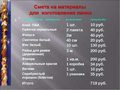 № № п\п Наименование материала количество стоимость Клей ПВА 1 шт. 10 руб. Па...