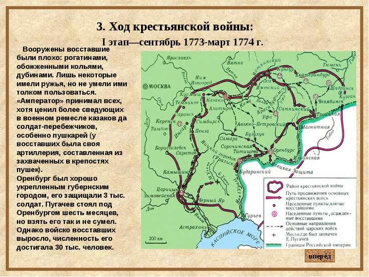 3. Ход крестьянской войны: I этап—сентябрь 1773-март 1774 г. Вооружены восста...