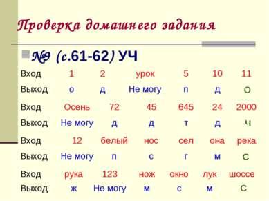 Проверка домашнего задания №9 (с.61-62) УЧ О Ч С С Вход 1 2 урок 5 10 11 Выхо...