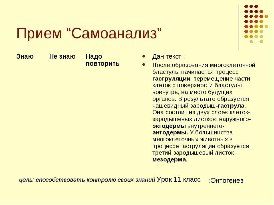 """Прием """"Самоанализ"""" Дан текст : После образования многоклеточной бластулы начи..."""