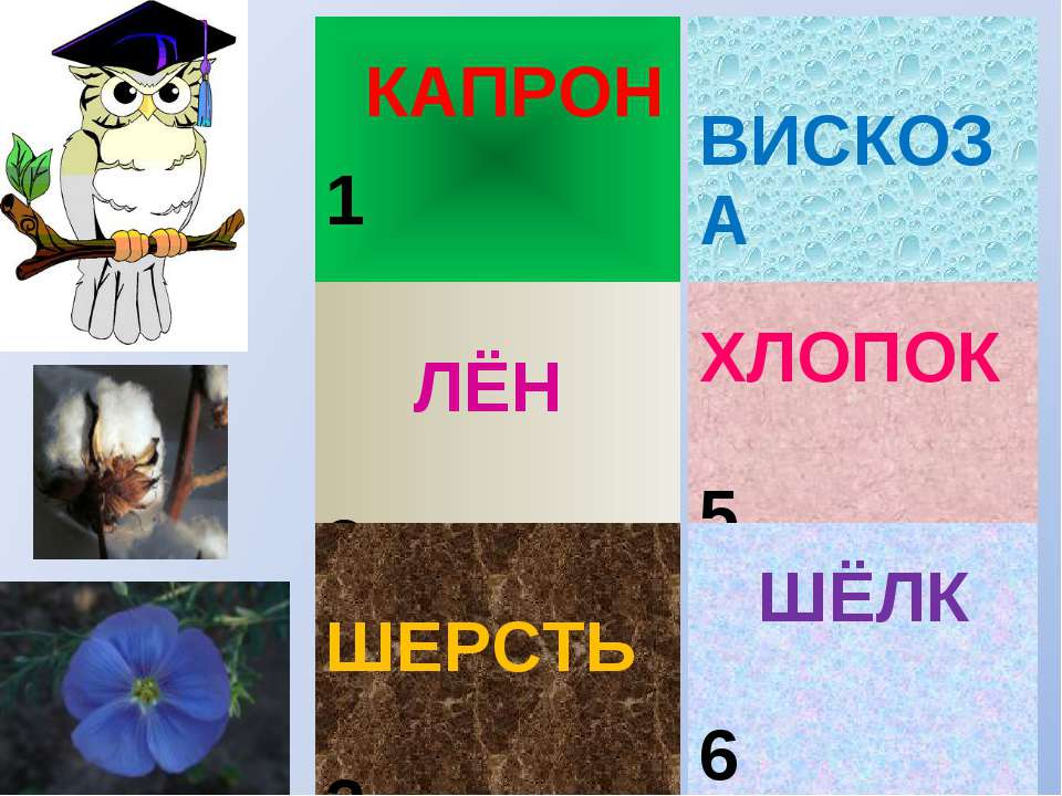 КАПРОН 1 ЛЁН 2 ШЕРСТЬ 3 ВИСКОЗА 4 ХЛОПОК 5 ШЁЛК 6