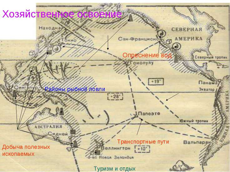 Хозяйственное освоение Транспортные пути Опреснение вод Добыча полезных ископ...