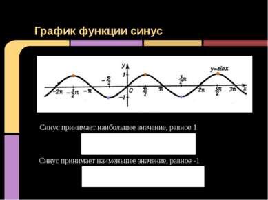 График функции синус Синус принимает наибольшее значение, равное 1 Синус прин...