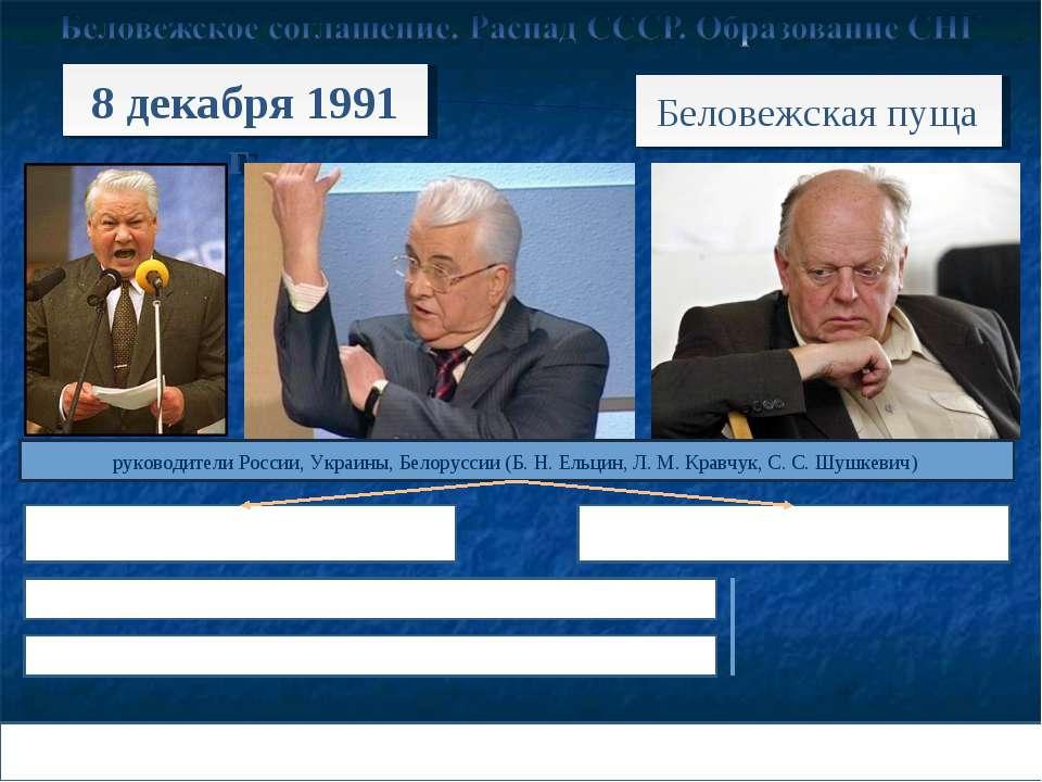21 декабря к соглашению об образовании СНГ присоединились лидеры еще восьми р...