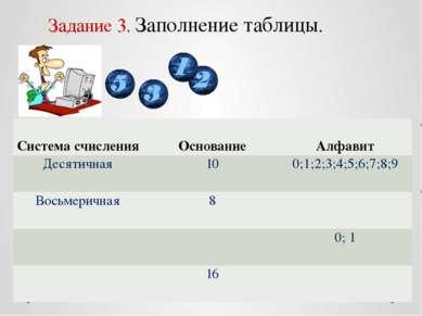 Задание 3. Заполнение таблицы. Система счисления Основание Алфавит Десятичная...