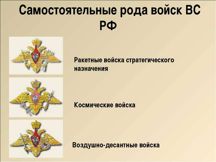 Самостоятельные рода войск ВС РФ Космические войска Воздушно-десантные войск...