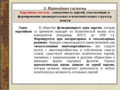 3. Партийные системы Партийная система - совокупность партий, участвующих в ф...