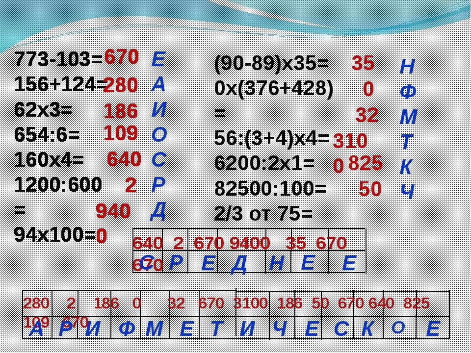 773-103= 156+124= 62х3= 654:6= 160х4= 1200:600= 94х100= (90-89)х35= 0х(376+42...