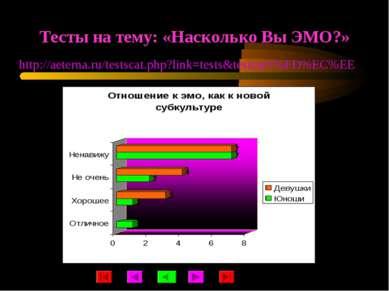 Тесты на тему: «Насколько Вы ЭМО?» http://aeterna.ru/testscat.php?link=tests&...