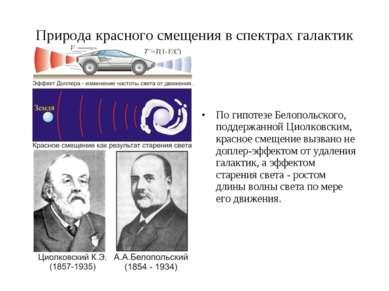 Природа красного смещения в спектрах галактик По гипотезе Белопольского, подд...
