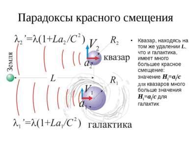 Парадоксы красного смещения Квазар, находясь на том же удалении L, что и гала...