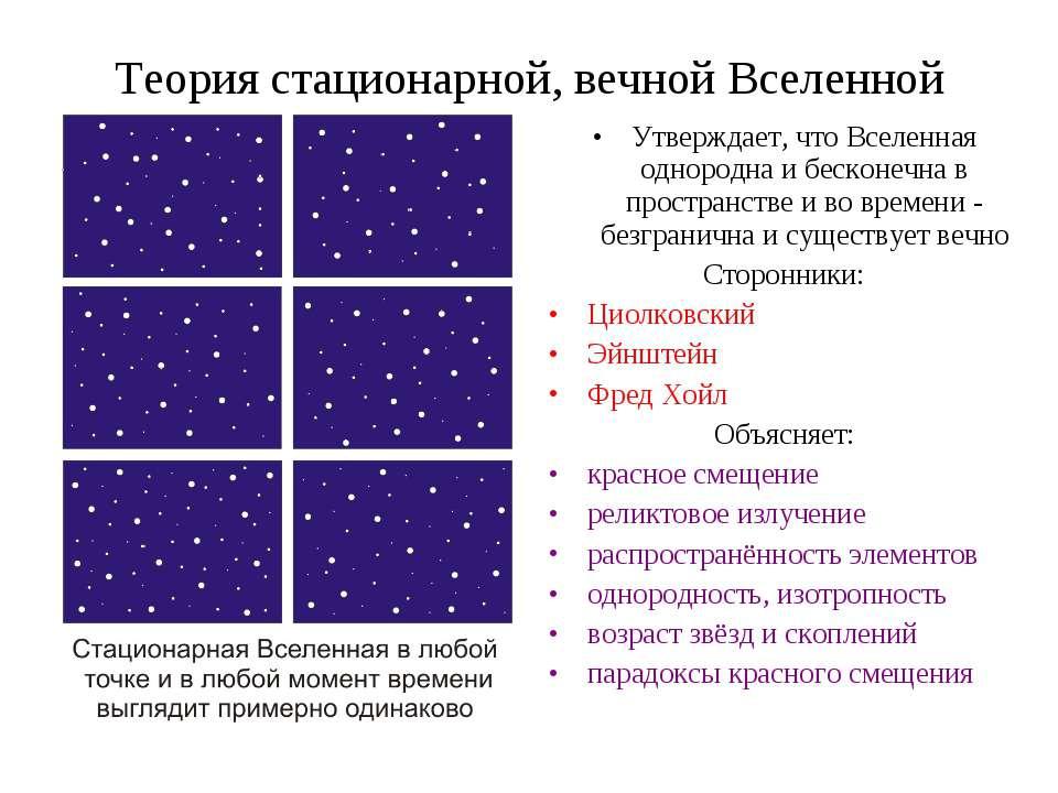 Теория стационарной, вечной Вселенной Утверждает, что Вселенная однородна и б...