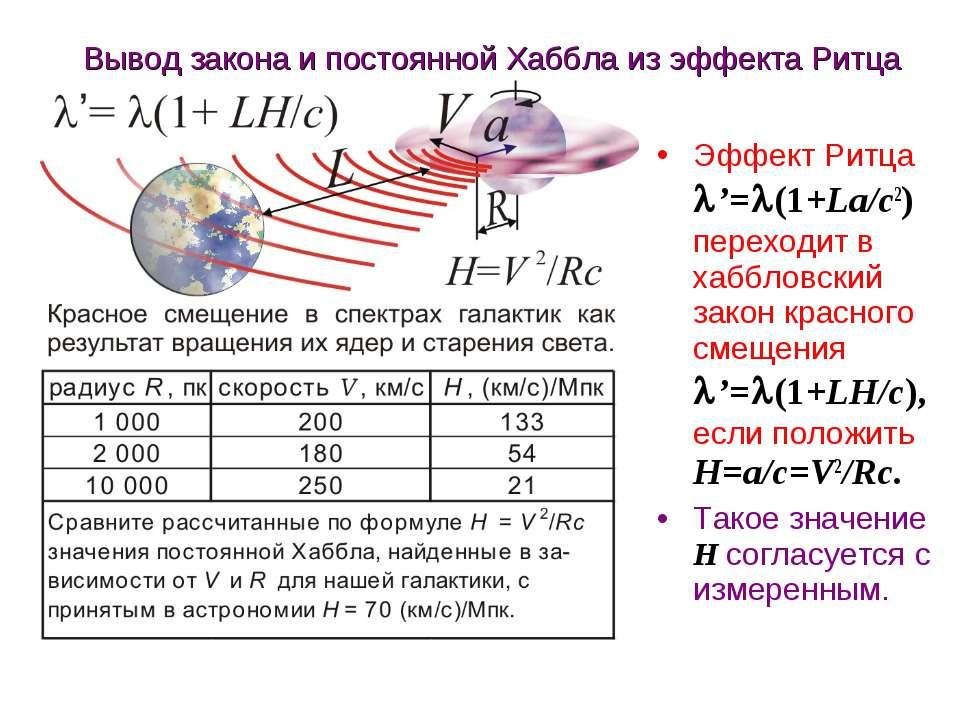 Вывод закона и постоянной Хаббла из эффекта Ритца Эффект Ритца l'=l(1+La/c2) ...