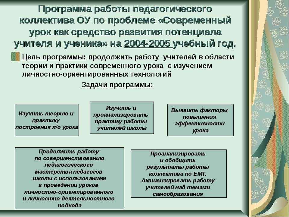 Программа работы педагогического коллектива ОУ по проблеме «Современный урок ...