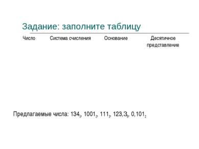 Задание: заполните таблицу Предлагаемые числа: 1345, 10012, 1113, 123,36, 0,1012