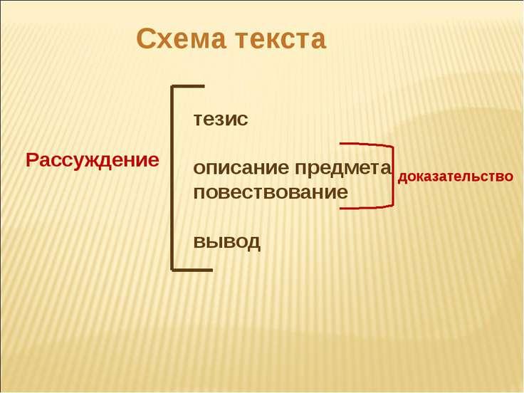 Схема текста Рассуждение тезис описание предмета повествование вывод доказате...