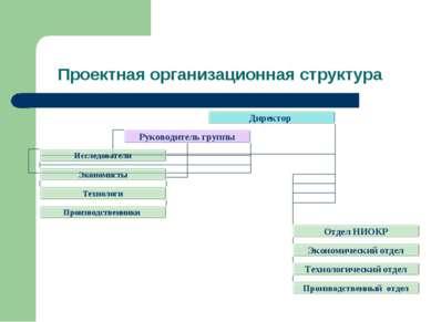 Проектная организационная структура