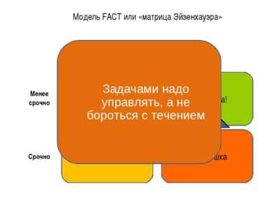 Модель FACT или «матрица Эйзенхауэра» * Это спешка Это «песок» Это «рутина» Э...