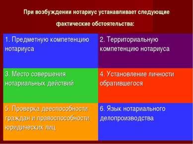При возбуждении нотариус устанавливает следующие фактические обстоятельства: