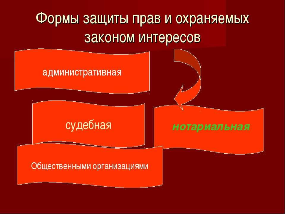 Формы защиты прав и охраняемых законом интересов административная Общественны...