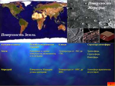 Поверхность Меркурия. Поверхность Земли. Название планеты Рельеф и геологичес...