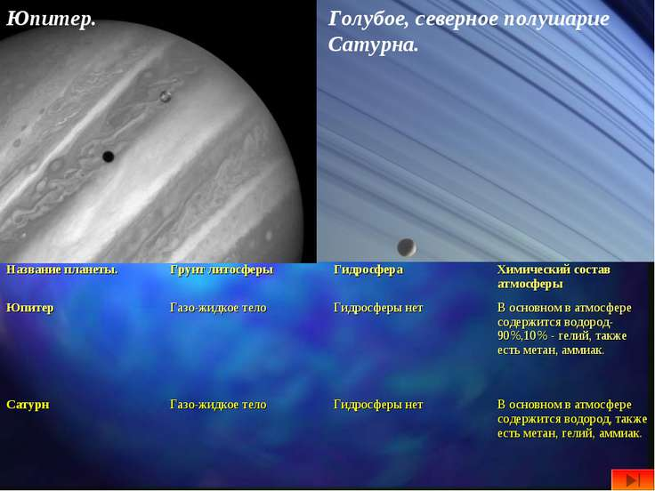 Голубое, северное полушарие Сатурна. Юпитер. Название планеты. Грунт литосфер...