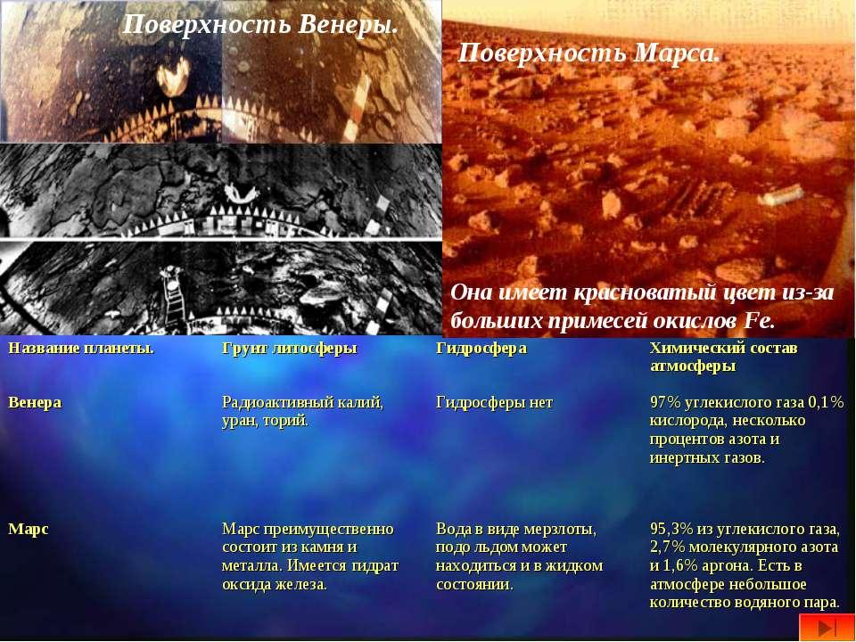 Поверхность Марса. Она имеет красноватый цвет из-за больших примесей окислов ...