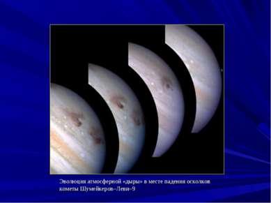 Эволюцияатмосферной«дыры»вместепаденияосколков кометыШумейкеров–Леви–9