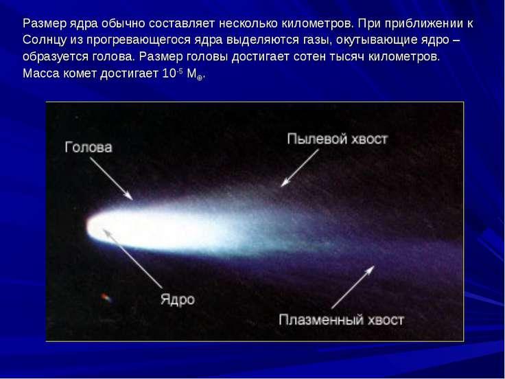 Размер ядра обычно составляет несколько километров. При приближении к Солнцу ...