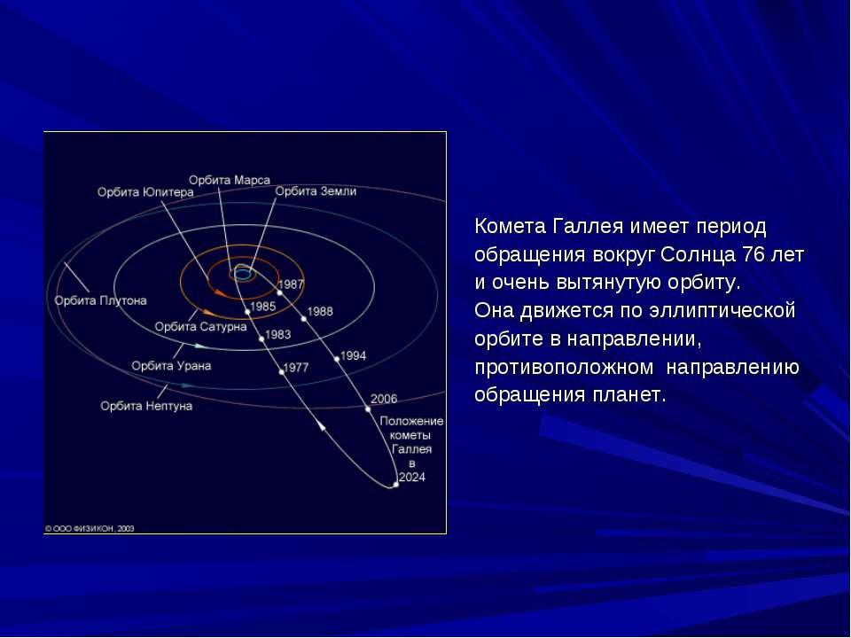 Комета Галлея имеет период обращения вокруг Солнца 76 лет и очень вытянутую о...