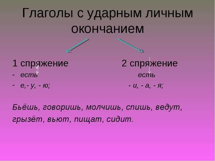 Глаголы с ударным личным окончанием 1 спряжение 2 спряжение есть есть е,- у, ...