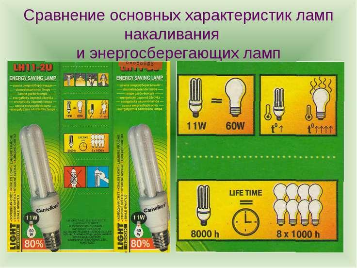 Сравнение основных характеристик ламп накаливания и энергосберегающих ламп