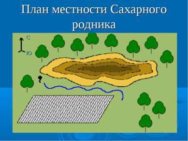 План местности Сахарного родника С Ю