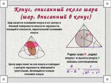 Конус, описанный около шара (шар, вписанный в конус) О Шар касается основания...