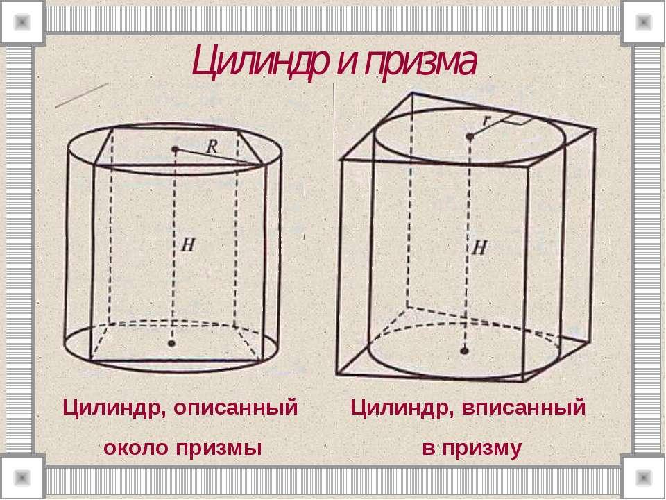 Цилиндр и призма Цилиндр, описанный около призмы Цилиндр, вписанный в призму
