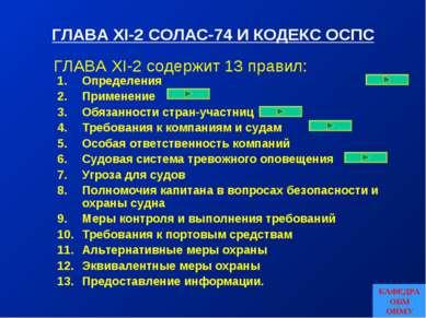 ГЛАВА XI-2 СОЛАС-74 И КОДЕКС ОСПС Определения Применение Обязанности стран-уч...