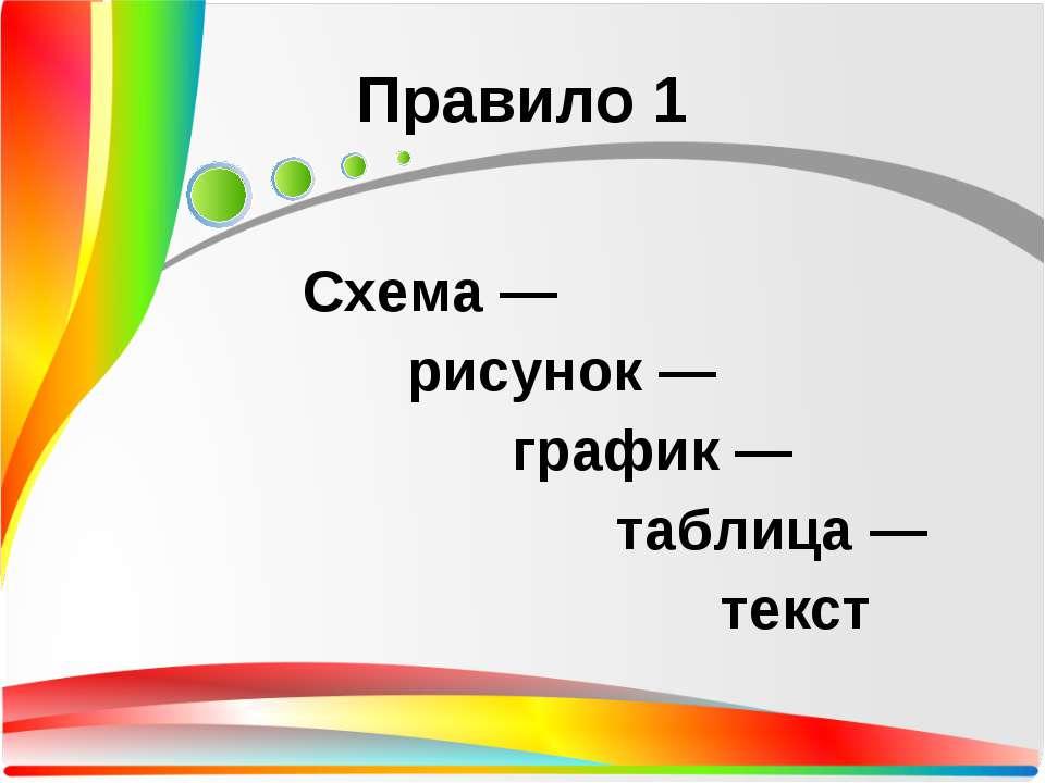 Правило 1 Схема— рисунок— график— таблица— текст