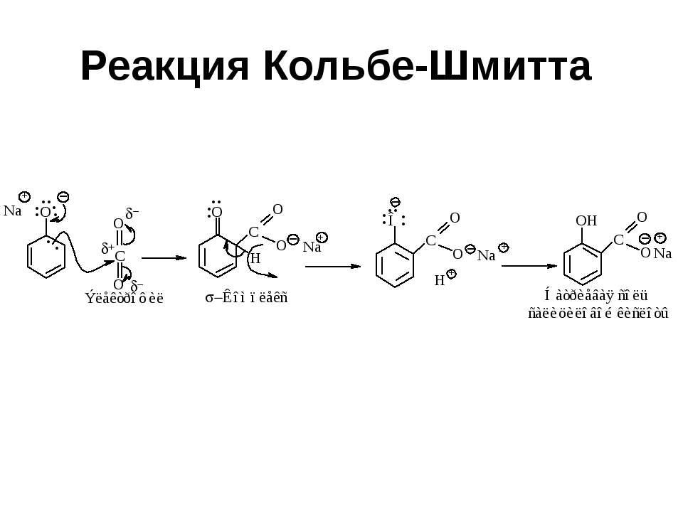 Реакция Кольбе-Шмитта